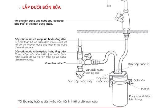 Hướng dẫn lắp đặt thiết bị lọc nước dưới bồn rửa