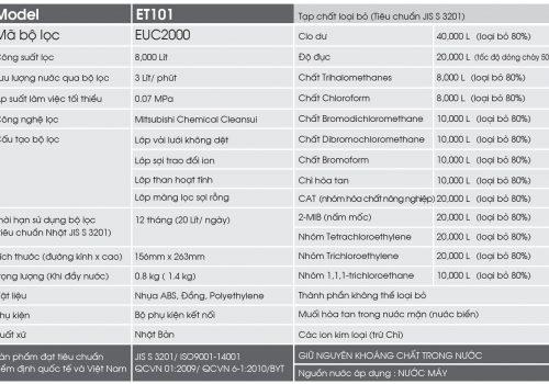 Bảng thông số kỹ thuật bộ lọc ET101