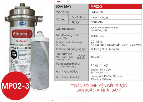 Thông số kỹ thuật thiết bị lọc nước MP02 3