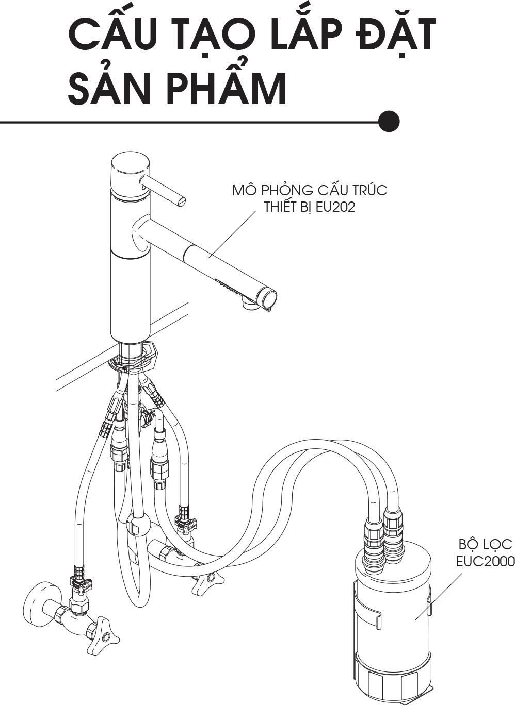 Cấu tạo lắp đặt thiết bị lọc nước EU202